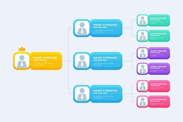 フラットスタイルの組織図テンプレート