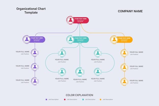 Flat style organizational chart