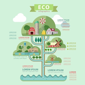 Concetto di infographics di eco tematico stile piatto