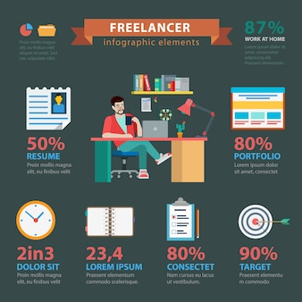 Concetto di infographics di successo freelance tematico stile piatto