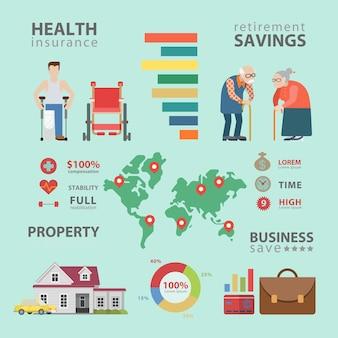 Concetto di infographics di pensione di assicurazione sanitaria tematica stile piatto