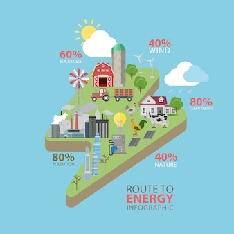 フラットスタイルのテーマ別電力エネルギー気候変動地球温暖化インフォグラフィックコンセプト
