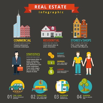 Flat style thematic real estate elements infographics concept template. commercial residential stores and shops statistics loan budget interior furniture