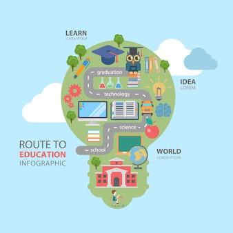 教育インフォグラフィックコンセプトへのフラットスタイルのテーマ別ルート