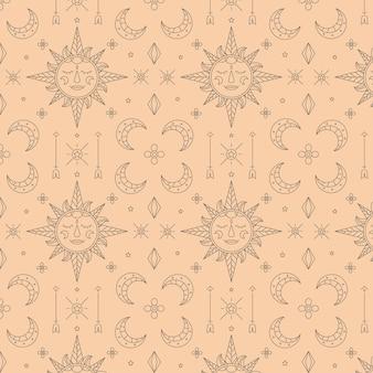 平らな太陽のパターン