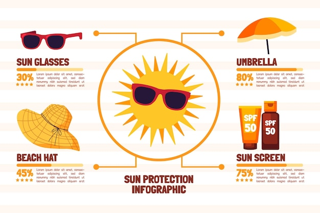 Flat sun protection infographic