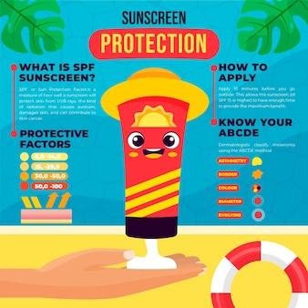 편평한 태양 보호 infographic