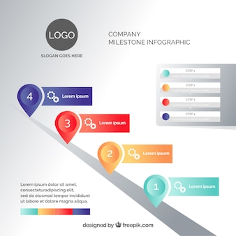 Flat time line for companies