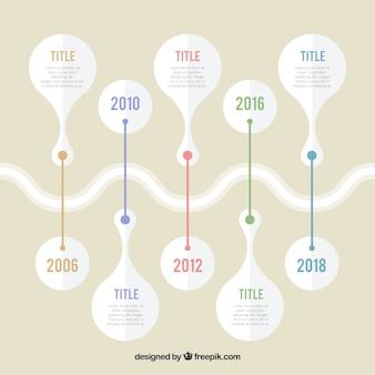 Infografica temporale piatto con dettagli di colore