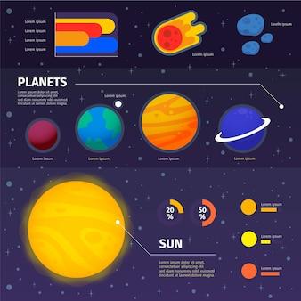 平らな宇宙のインフォグラフィックとテキストスペース