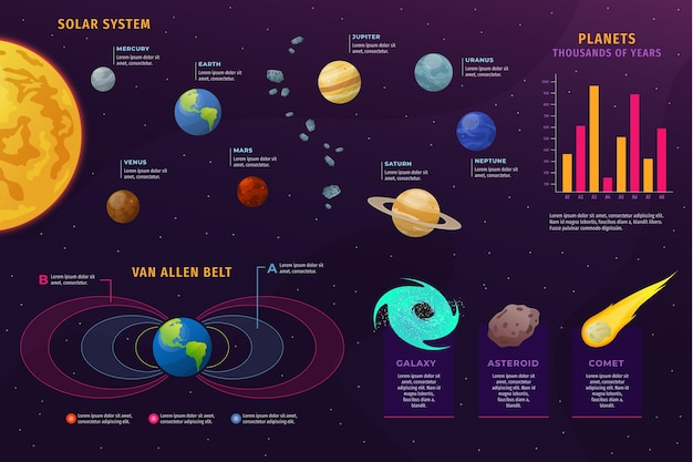 Flat universe infographic with planets