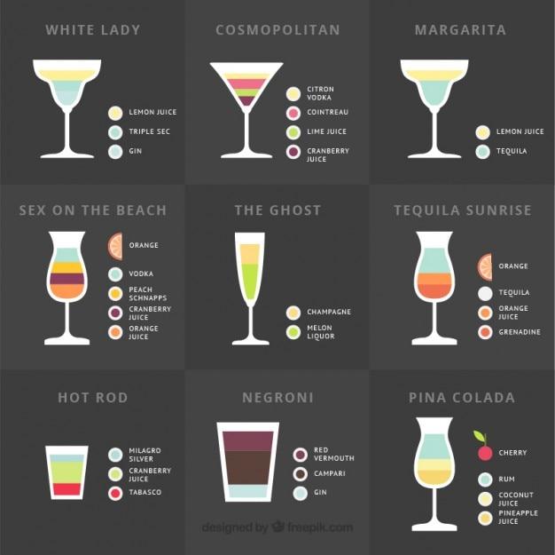 Flat variety of summer drinks