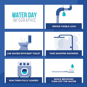 Flat world water day infographic template