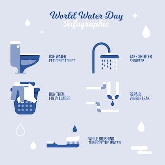 Плоский всемирный день воды инфографики шаблон