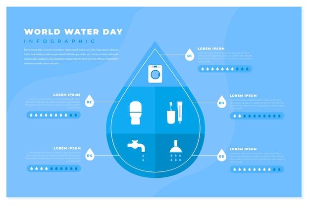 Giornata mondiale dell'acqua piatta infografica