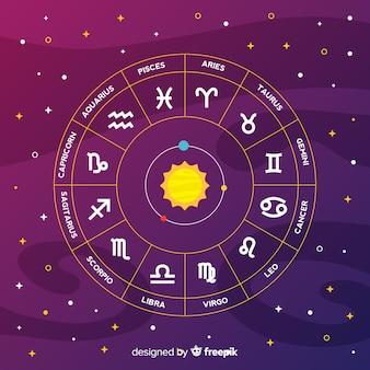 Flat zodiac wheel on galaxy background