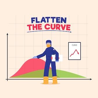 Flatten the curve concept