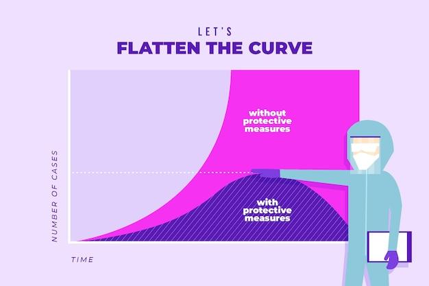Flatten the curve design