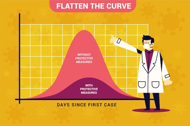 Flatten the curve illustration concept
