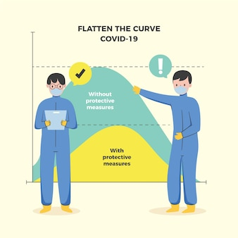 Flatten the curve with graphic