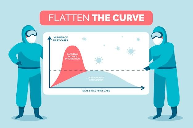 保護化学防護服の曲線文字を平坦化する