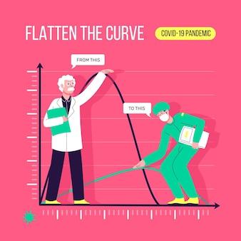 Свести концепцию кривой