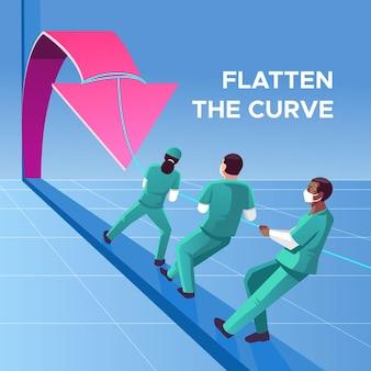 曲線図を平坦化する