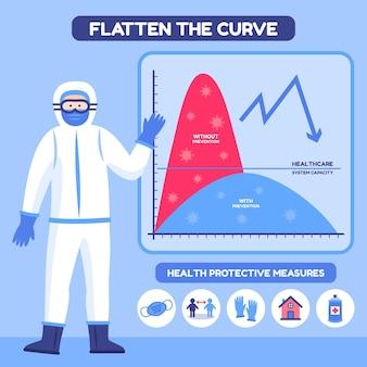 化学防護服の曲線の人を平らにする