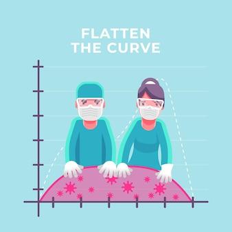 曲線テーマを平坦化する