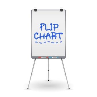 Flip chart
