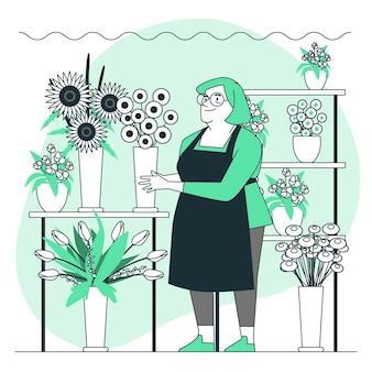 花屋の概念図