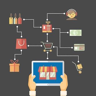 Блок-схема, показывающая покупки в интернете с человеком, держащим планшет, подключенный к корзине покупок
