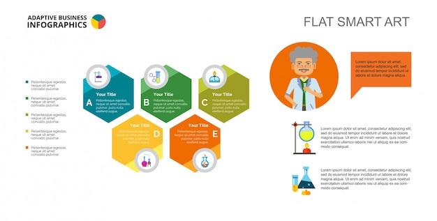 5つの要素のテンプレートによるフローチャート