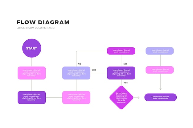 Flow diagram infographic collection