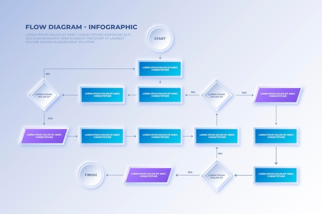 Flow diagram infographic template