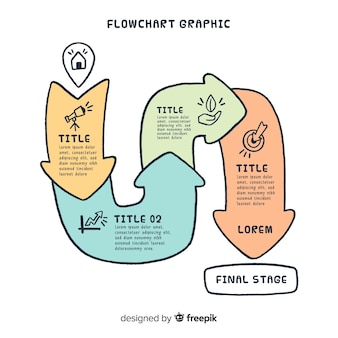 Flowchart chart infographic