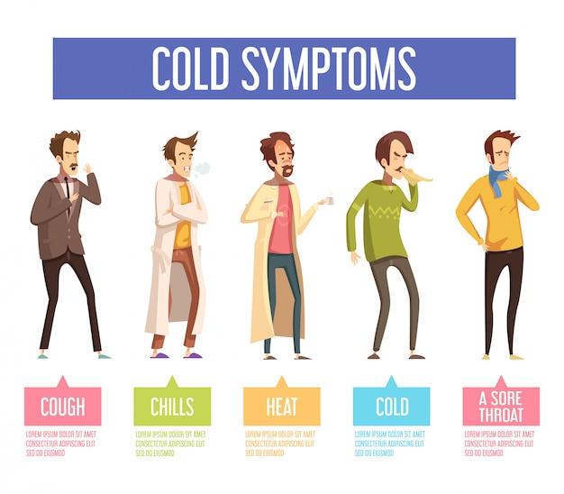 Симптомы гриппа простуды или сезонного гриппа