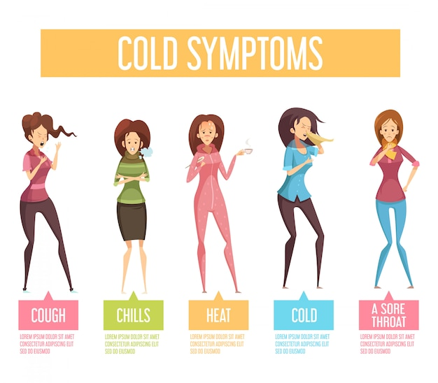 Flu cold or seasonal influenza symptoms