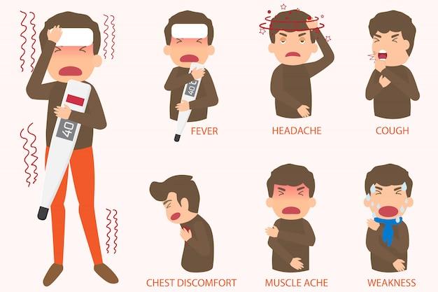 Flu sick symptoms elements