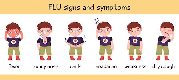 독감 증상 인포 그래픽. 질병 감기, 독감 또는 코로나 바이러스 증상, 콧물, 두통, 발열 및 기침