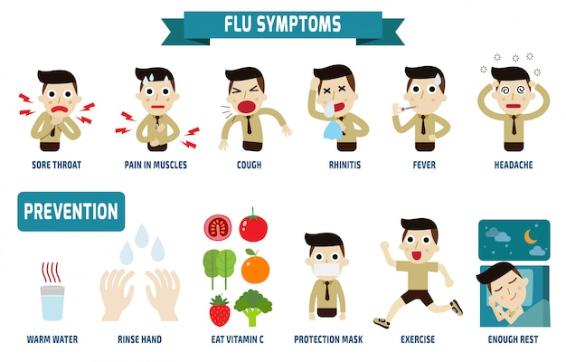 Flu symptoms and influenza health concept
