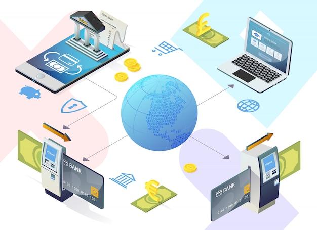 銀行カードへのフライヤー内部転送サービス。 banner successful development internet banking security。ポスターメッセージと親切な技術のリモートバンキングサービス。図。