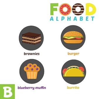 食品アルファベット