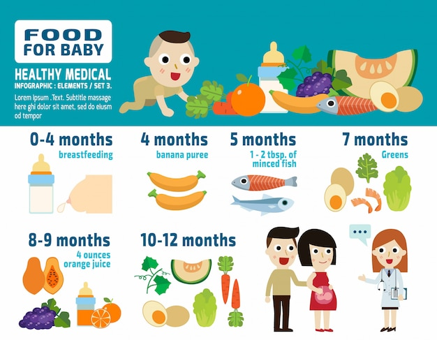 Food for baby concept infographic vector illustration