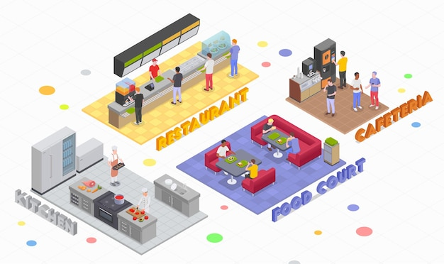Food court isometric compositions set with text and platforms with elements of cafeteria venues and people