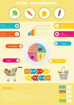 食物のインフォグラフィック