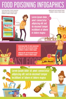 Food poisoning causes effects treatments and healthy choices 3 retro cartoon banners infographic pos