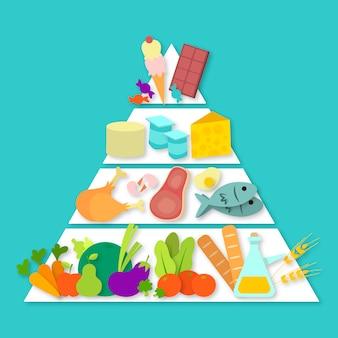 食品ピラミッド栄養コンセプト 無料ベクター