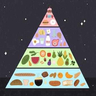 Food pyramid nutrition concept