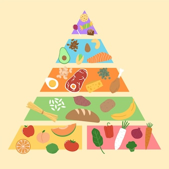 Food pyramid nutrition concept